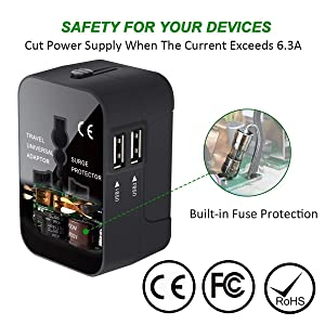 safety guard fuse protection