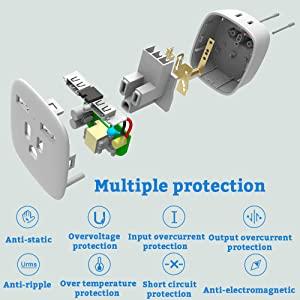 us european plug adapter